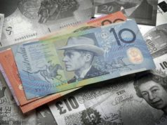Australian dollar easter break trade wars