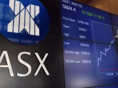 ASX market APN Outdoor Adshel, banks Telstra