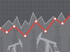 Oil prices four year high geopolitical uncertainty Iran
