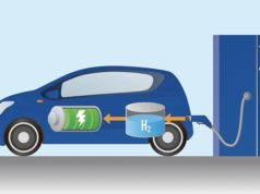 Hydrogen fuel of the future energy IEA